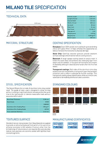 Milano Tile Specification (PDF)